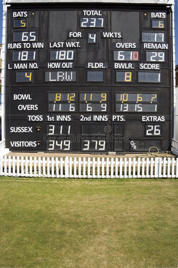 Download Second innings stock photo. Image of board, rate, information - 9988182