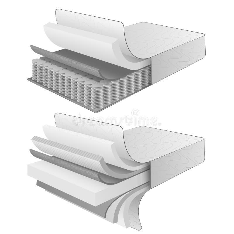 Section réglée de matelas de vecteur sur des couches illustration libre de droits