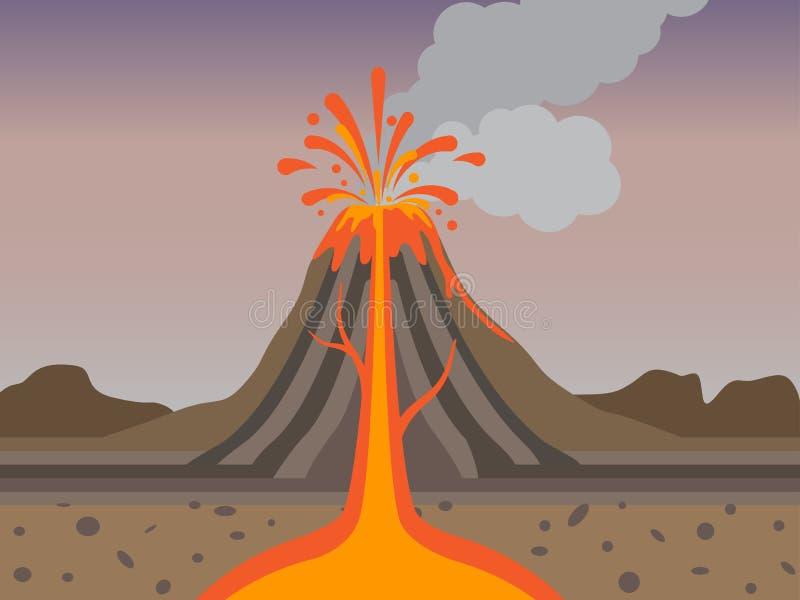 Section transversale d'éruption de volcan en nature illustration de vecteur