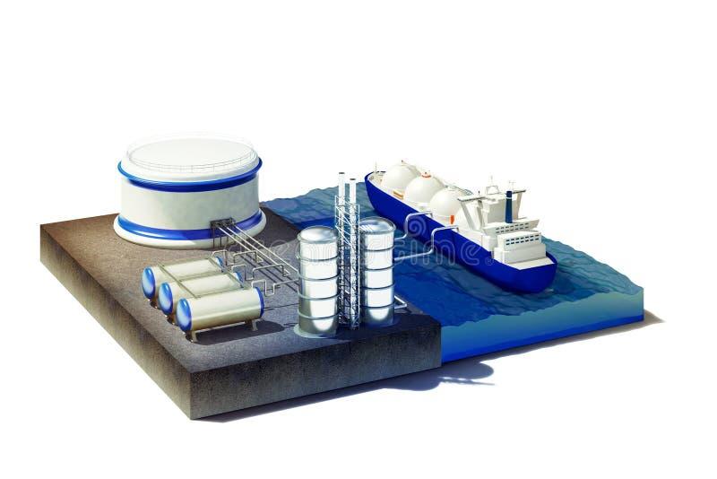 Section transversale de mer avec le bateau-citerne de pétrole et de gaz dans le port illustration stock