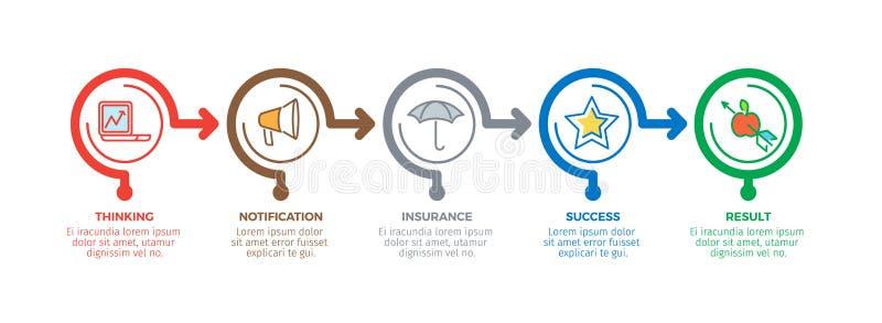 Secuencia de concepto del vector de los procesos de negocio ilustración del vector