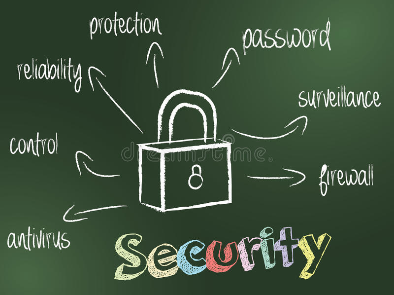 Security Concept. Internet security concept on chalkboard whit maine attributes ,security concept background and icon vector illustration