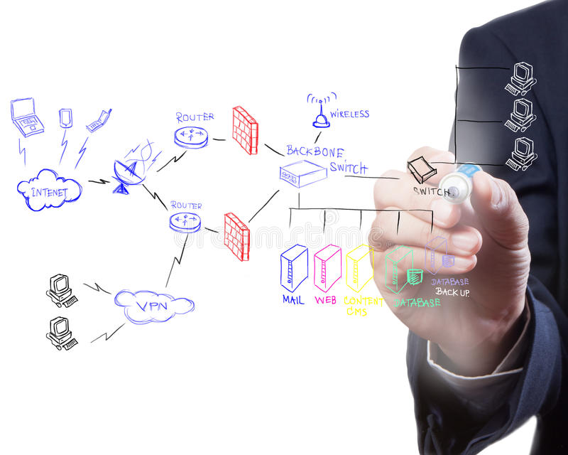 A security plan for a firewall system. Businessman drawing a security plan for a firewall system