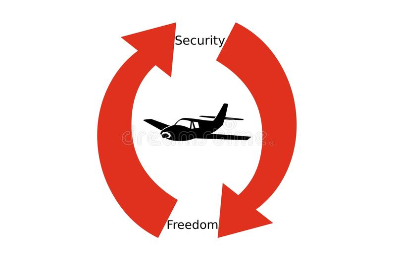 Security Vs. Freedom In Air Travel Royalty Free Stock Images