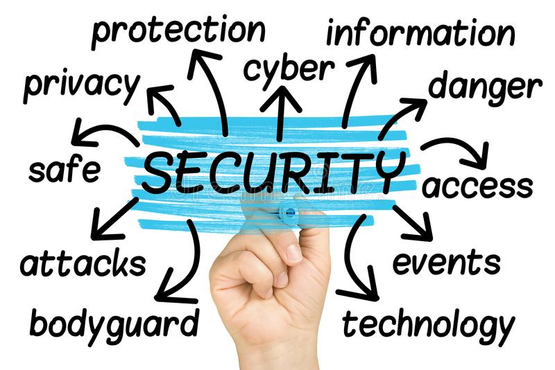 Security Word Cloud tag cloud isolated stock photography