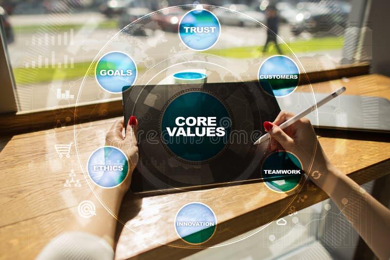 Sedno ceni biznesu i technologii pojęcie na wirtualnym ekranie obraz stock