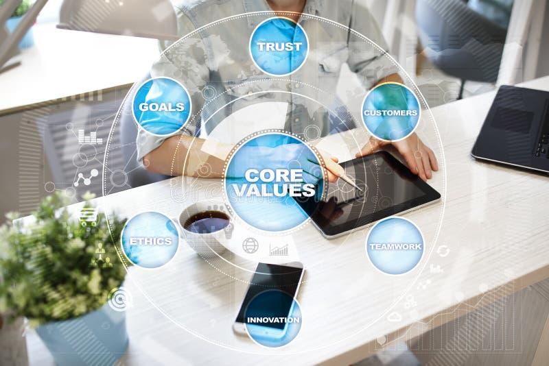 Sedno ceni biznesu i technologii pojęcie na wirtualnym ekranie obraz royalty free