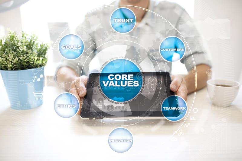 Sedno ceni biznesu i technologii pojęcie na wirtualnym ekranie zdjęcie stock