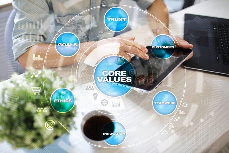 Sedno ceni biznesu i technologii pojęcie na wirtualnym ekranie obrazy royalty free