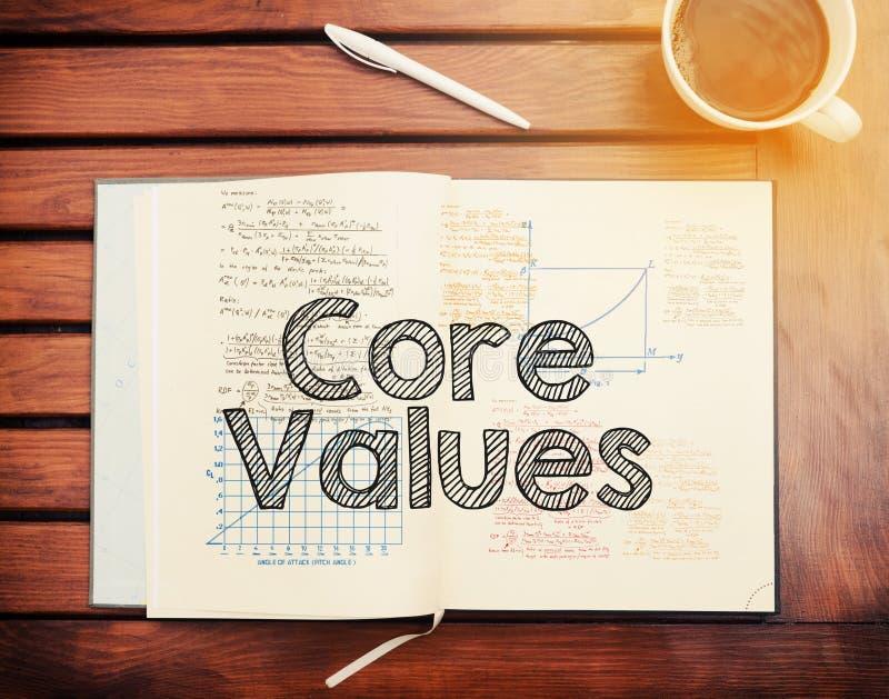 Sedno wartości: tekst wśrodku notatnika na stole z kawą zdjęcia royalty free