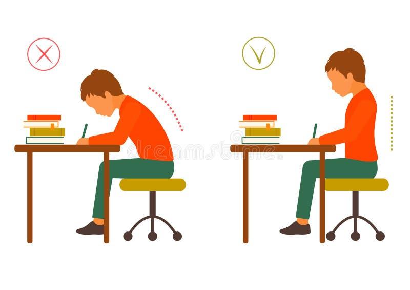 Seduta della posizione corretta e sbagliata del corpo illustrazione di stock