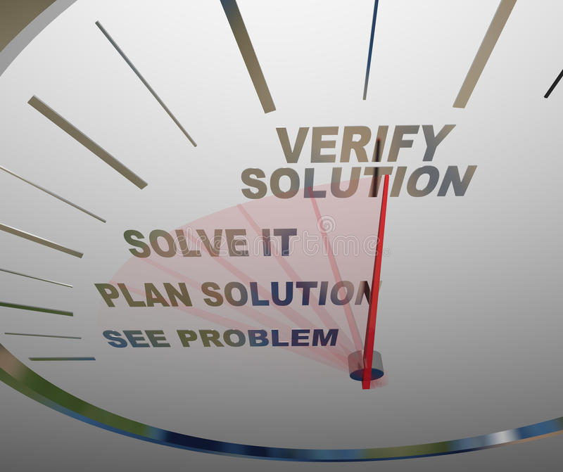 See Problem Plan Solution Solve Verify - Speedometer. A white speedometer with the words See Problem, Plan Solution, Solve It and Verify Solution to illustrate vector illustration