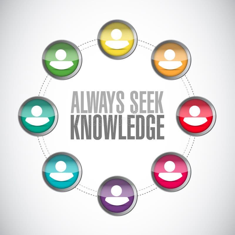 Always seek knowledge people diagram sign concept. Illustration design over white royalty free illustration