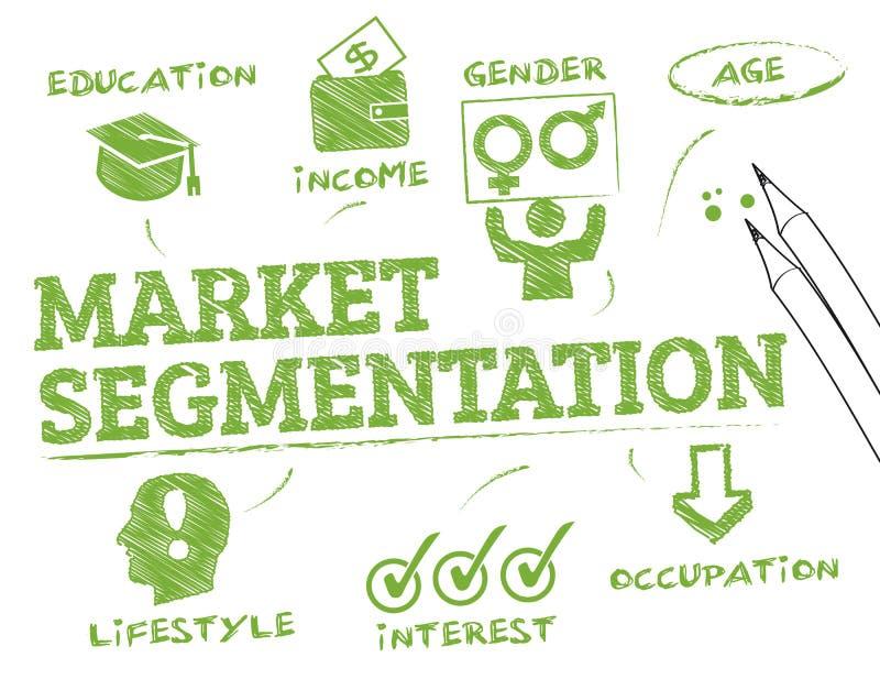 Segmentation des marchés illustration stock