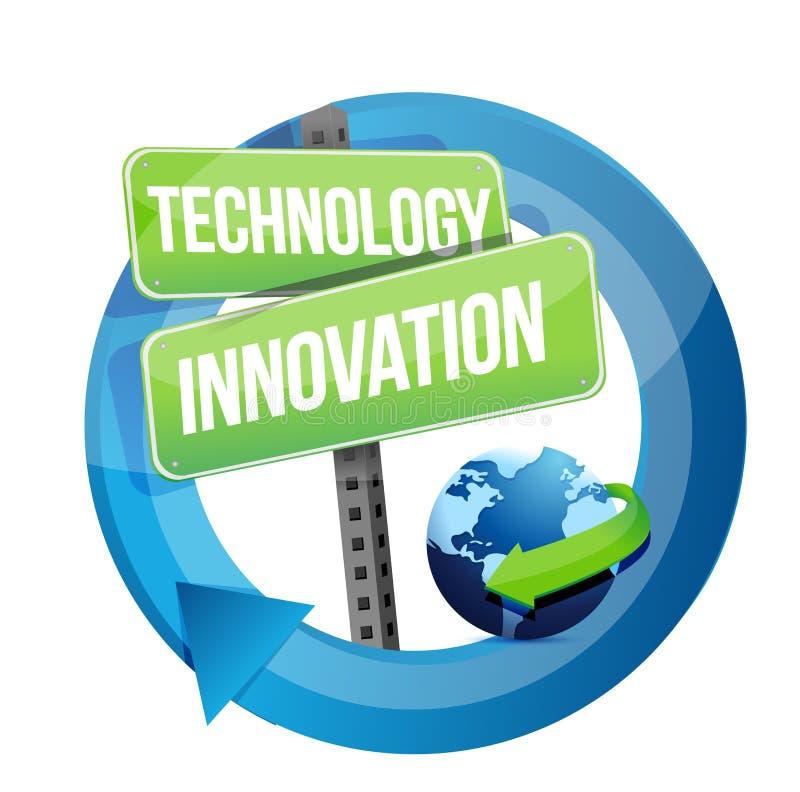 Segnale stradale dell'innovazione di tecnologia royalty illustrazione gratis