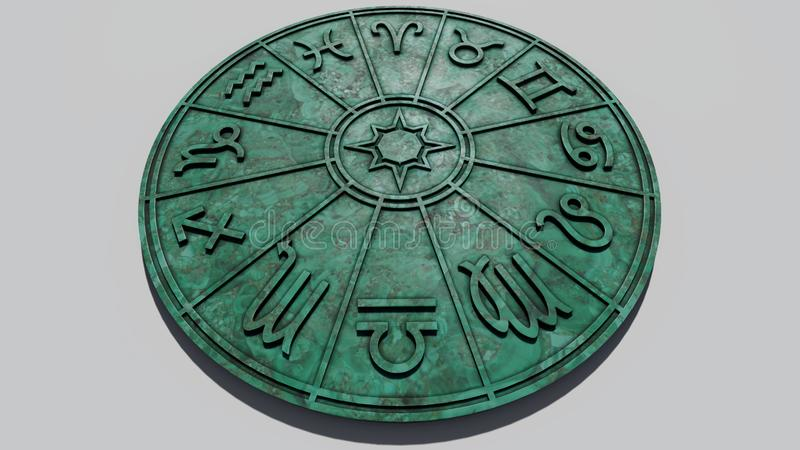 Segni astrologici dello zodiaco dentro del cerchio di marmo verde dell'oroscopo illustrazione di stock