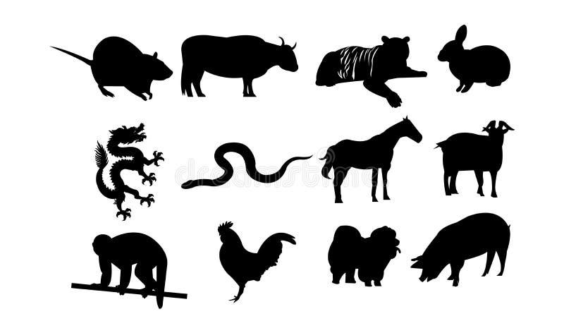 Segni cinesi di astrologia dello zodiaco, isolati illustrazione di stock