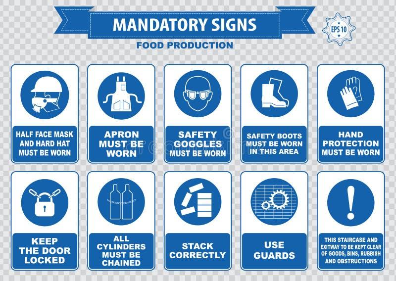 Segni obbligatori di produzione alimentare illustrazione vettoriale