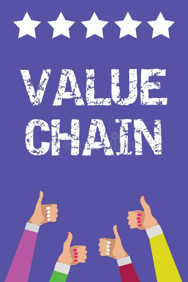 Segno del testo che mostra catena di valori Le donne concettuali degli uomini dell'analisi dello sviluppo dell'industria di proce immagini stock