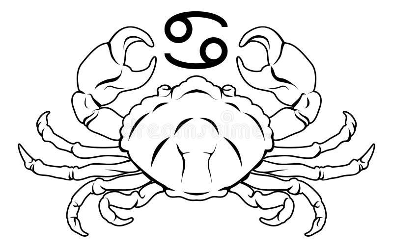 Segno di astrologia dell'oroscopo dello zodiaco del Cancro illustrazione di stock