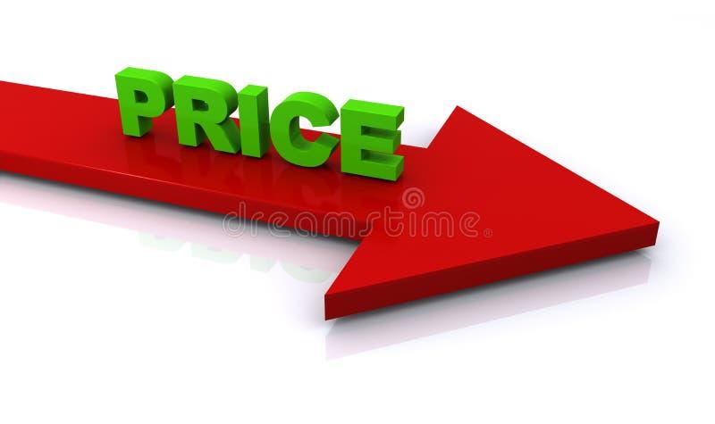 Segno di prezzi royalty illustrazione gratis