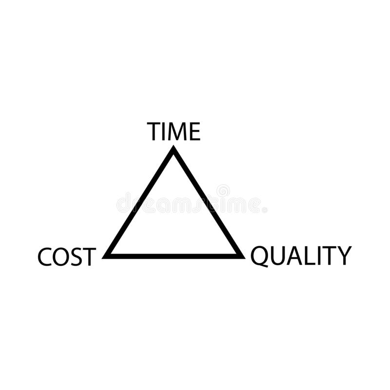 Segno di qualità di costo di tempo Segno del triangolo Qualit? di sicurezza illustrazione vettoriale