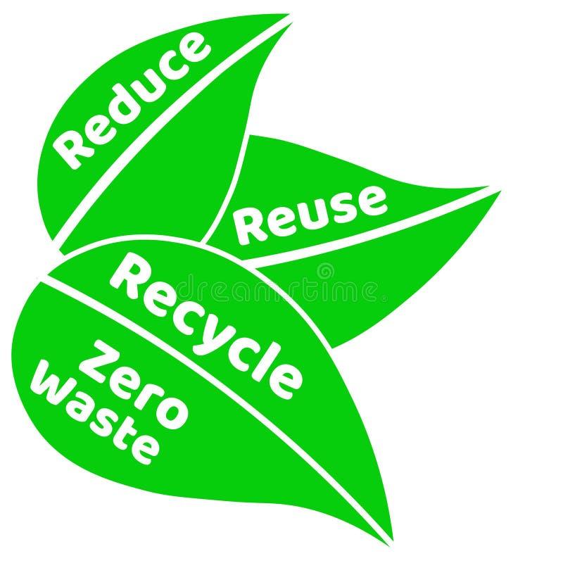 Segno o logo d'iscrizione residuo zero del testo con le foglie verdi Concetto della gestione dei rifiuti Riduca, riutilizzi, rici illustrazione vettoriale