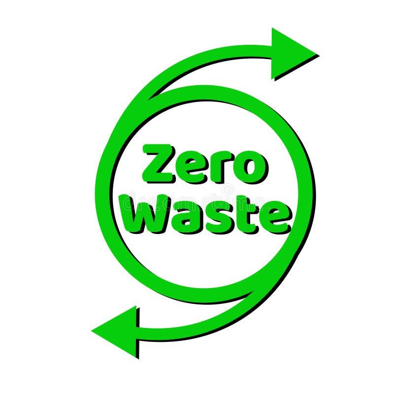 Segno o logo d'iscrizione residuo zero del testo Concetto della gestione dei rifiuti Riduca, riutilizzi, ricicli e rifiuti stile  illustrazione vettoriale