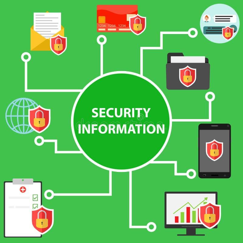 Segurança da informação, bandeira da segurança da informação ilustração do vetor