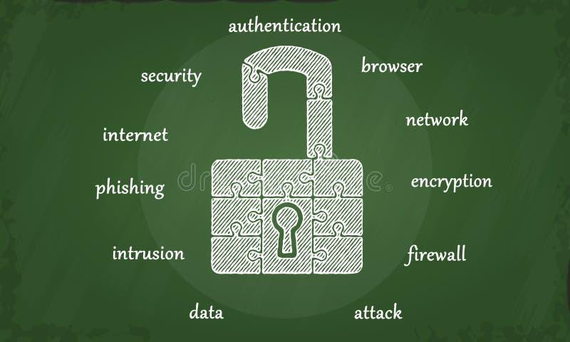 Segurança do Internet ilustração royalty free