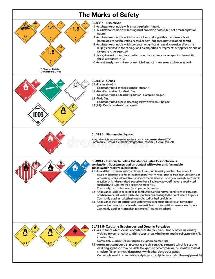 Segurança e sinais de aviso ilustração royalty free