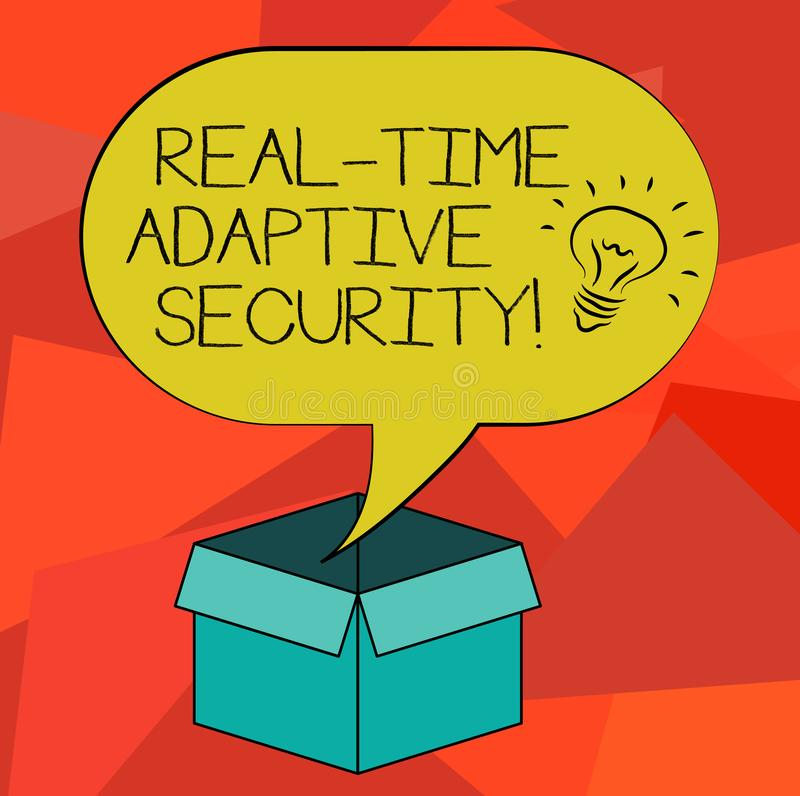 Seguridad adaptante en tiempo real del texto de la escritura de la palabra Concepto del negocio para acomodar la aparición de per ilustración del vector