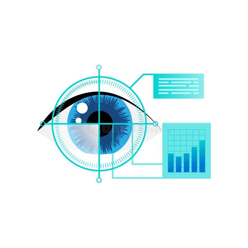 Seguridad biom?trica de la exploraci?n del iris del ojo humano para el cuidado personal libre illustration