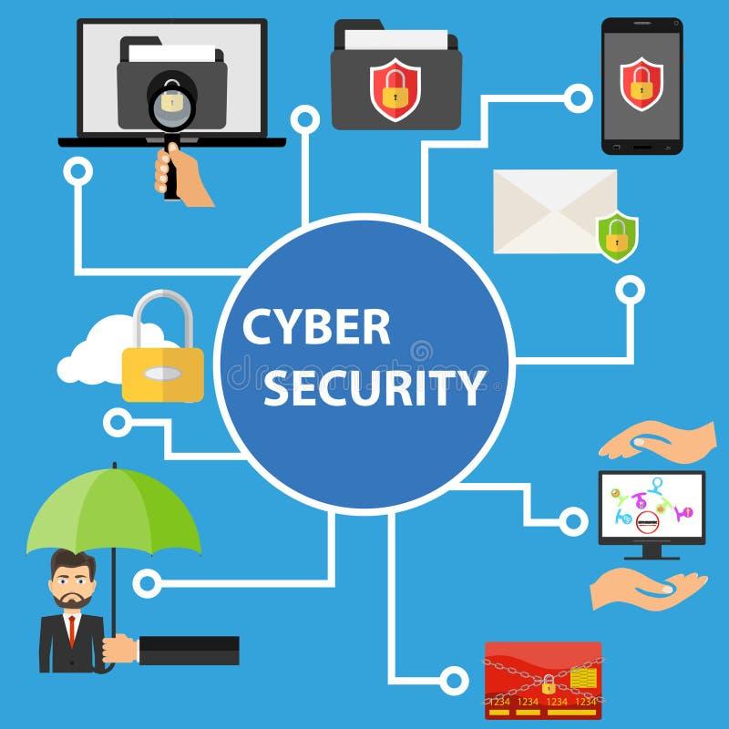 Seguridad cibernética, protección de los datos de la información El concepto de protección de datos libre illustration
