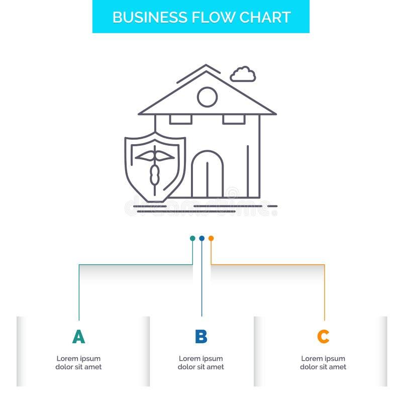 seguro, hogar, casa, muerte, diseño del organigrama del negocio de la protección con 3 pasos L?nea icono para el fondo de la pres libre illustration