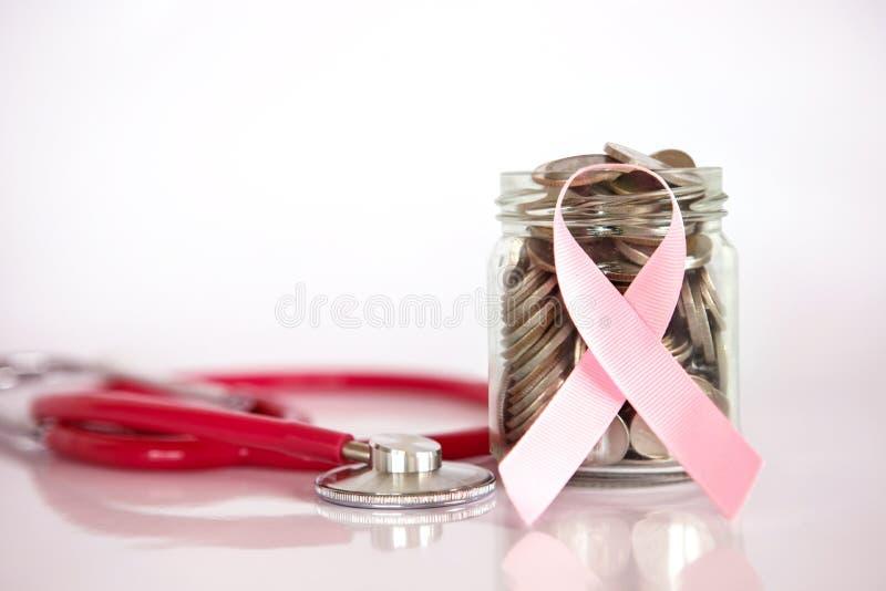 Seguro médico del cáncer de pecho y ahorro del dinero para el concepto médico del seguro de la enfermedad de la atención sanitari imágenes de archivo libres de regalías