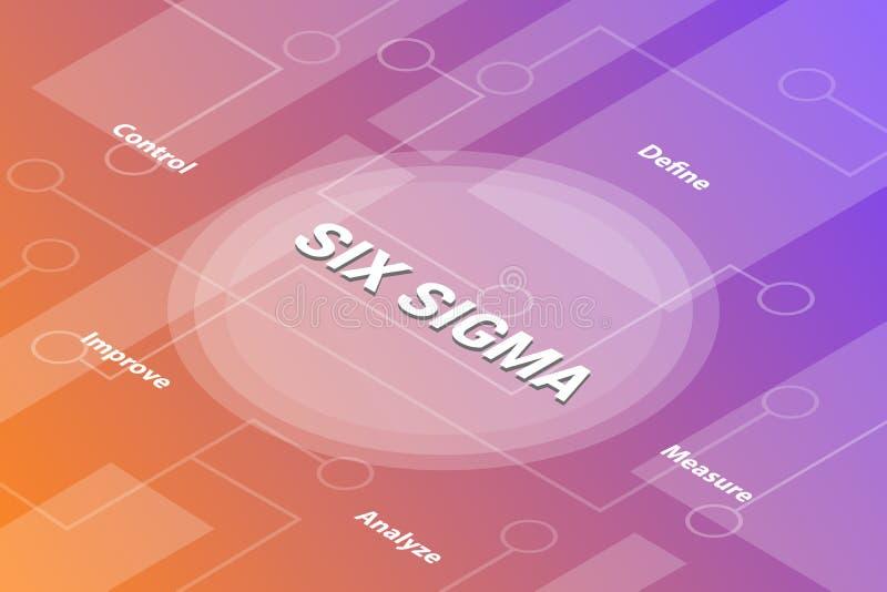 Sei concetti isometrici del testo di parola 3d di parole di concetto di sigma con un certi testo e punto relativi collegati - vet royalty illustrazione gratis
