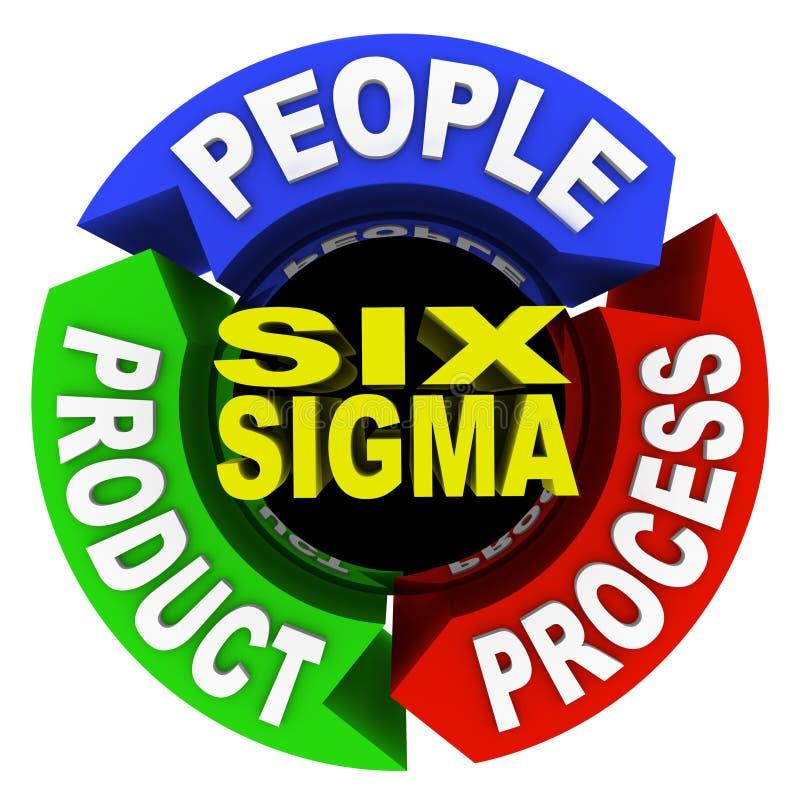 Sei principi di sigma - schema del cerchio illustrazione di stock