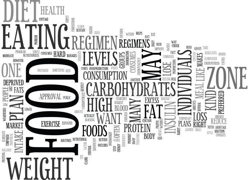 Seien Sie in der Zone mit der rechten Lebensmittel-Plan-Wort-Wolke lizenzfreie abbildung