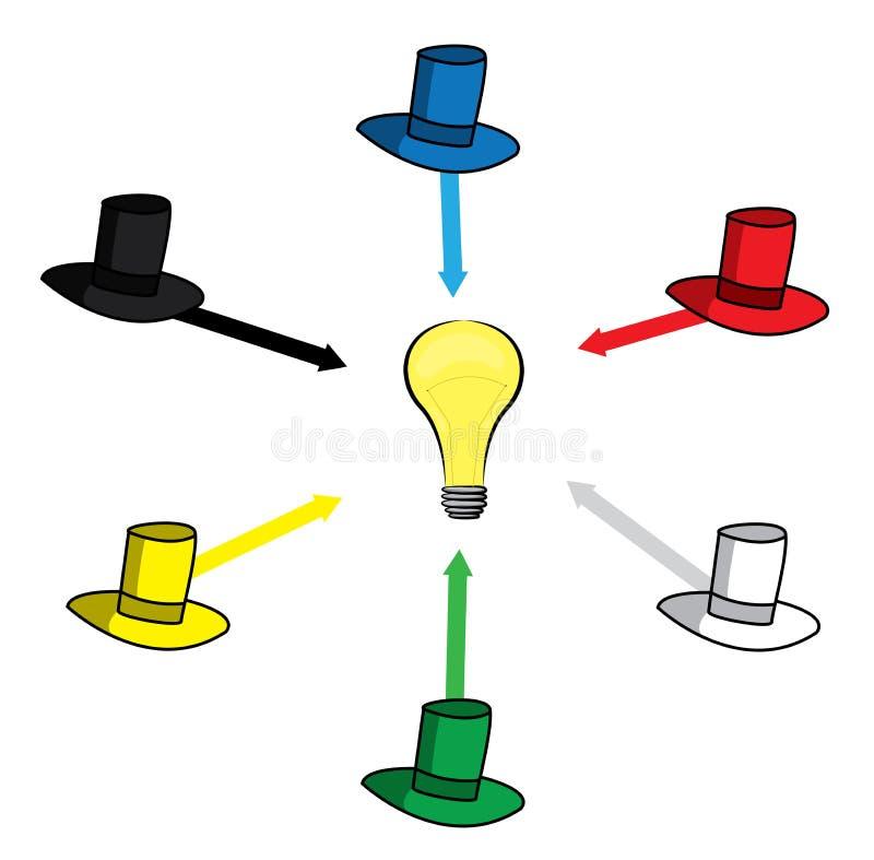 Seis sombreros de pensamiento stock de ilustración