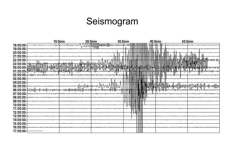 Seismogram stock images