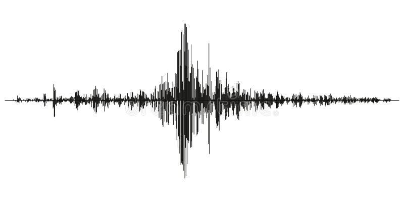 Seismogram av den olika för rekordvektor för seismisk aktivitet illustrationen, jordskalvvåg på pappers- fixande, stereo- ljudsig royaltyfri illustrationer