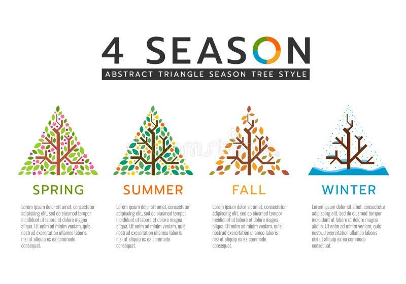 4 seizoenteken met het abstracte van de de boomstijl van het driehoeksseizoen vectorontwerp royalty-vrije illustratie