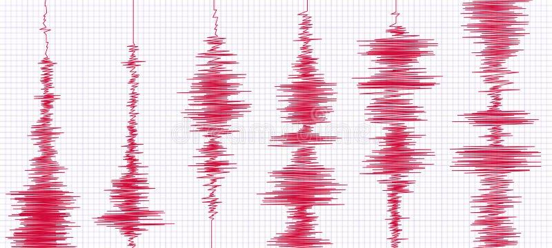 Sejsmograma trzęsienia ziemi wykres Oscyloskop fale, sejsmogramy waveform i aktywność sejsmiczna wykresów wektoru ilustracja, royalty ilustracja