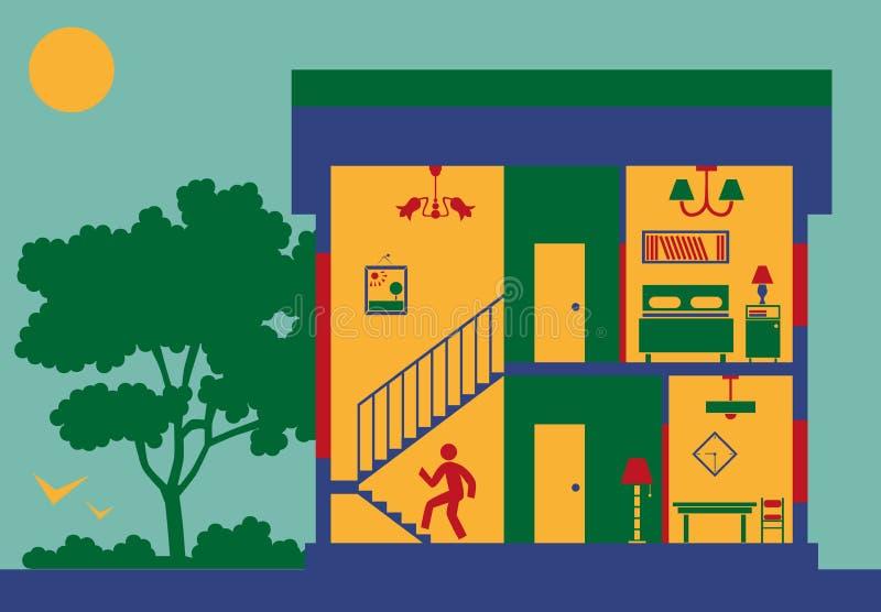 Sekcja dom ilustracja wektor