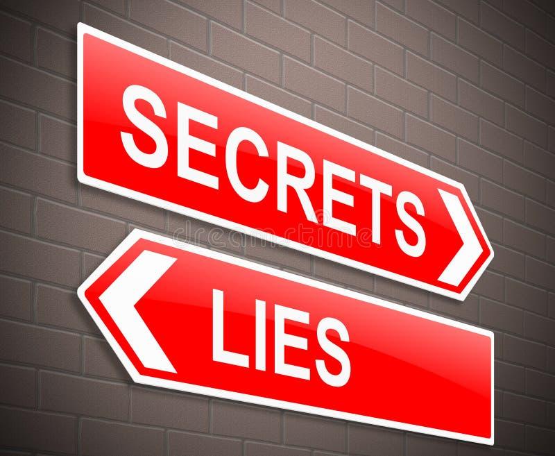 Sekrety i kłamstwa pojęcie. ilustracji