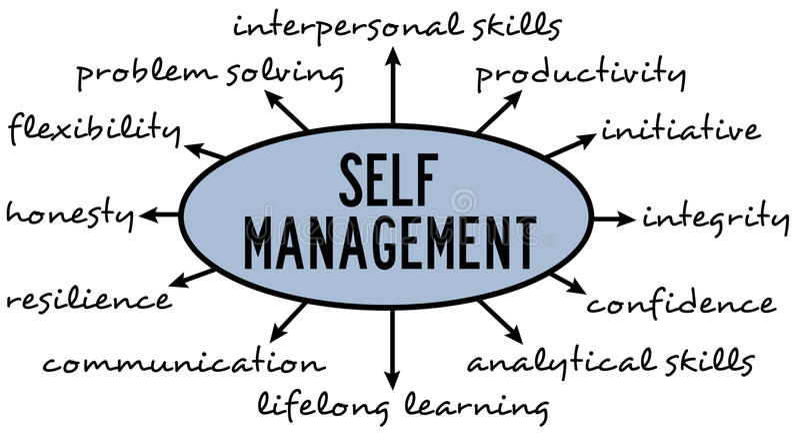 Selbstmanagement vektor abbildung