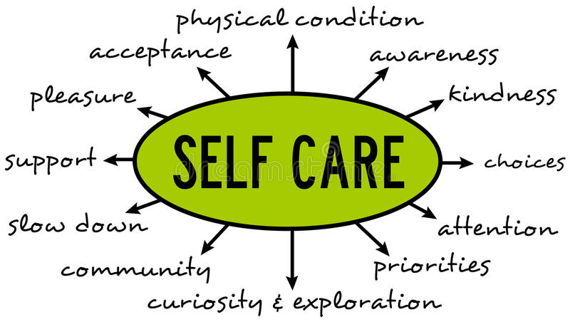 Self care. Taking good care of yourself