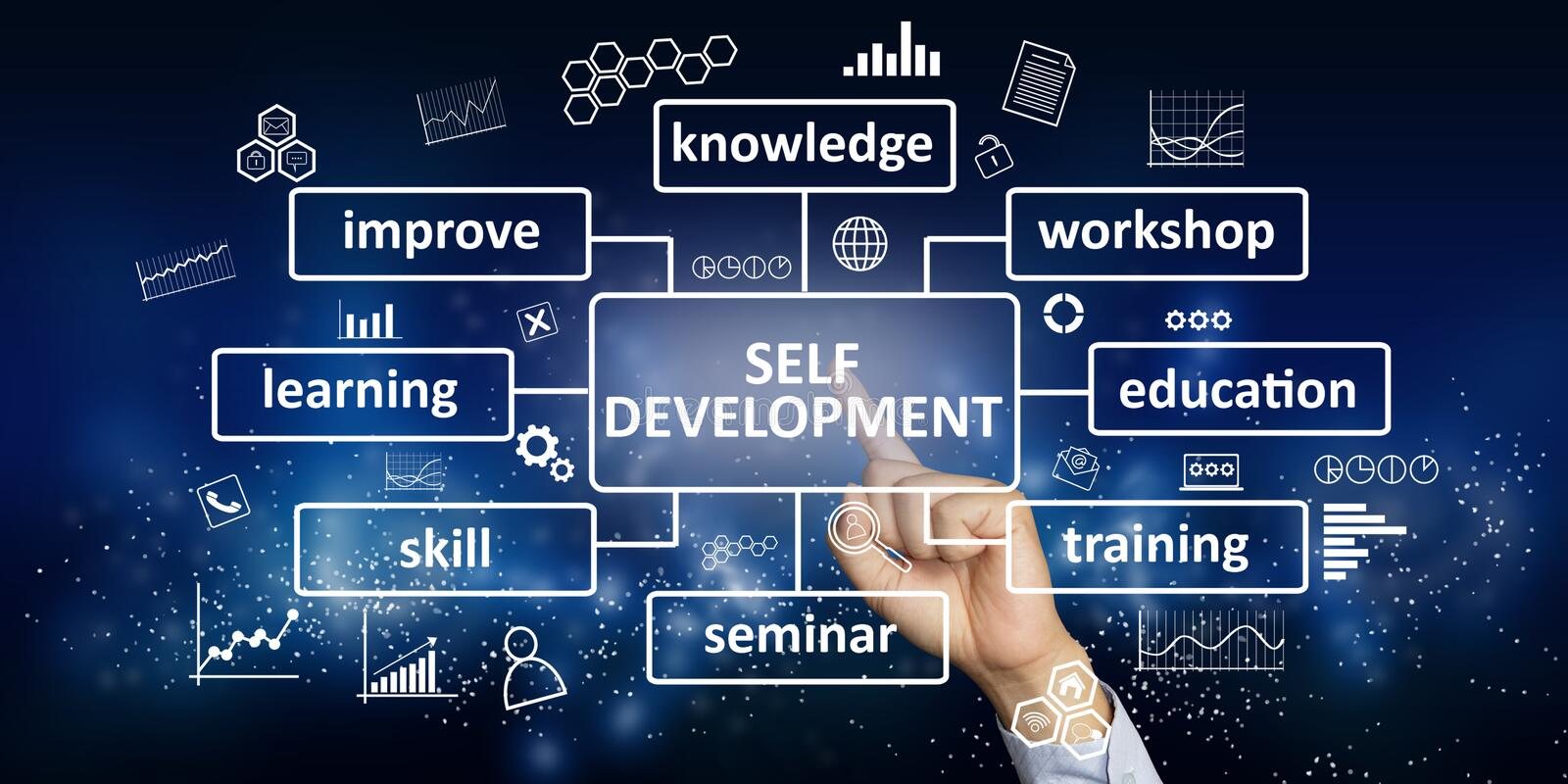 Self development, pesonal new business skills motivational inspirational quotes stock photos