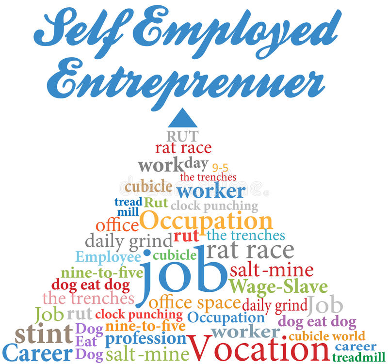 Self employed entrepreneur job occupation. Word cloud pyramid rises from employee to of self employed entrepreneur royalty free illustration